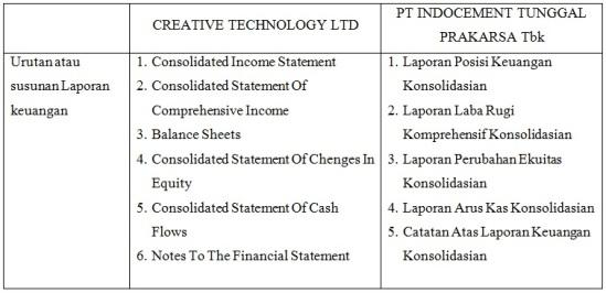 Perusahaan Manufaktur-Industri